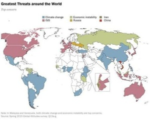 El cambio climático es la principal preocupación mundial.
