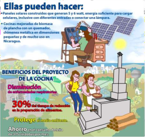 Mujeres solares