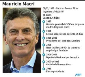Ficha de Mauricio Macri, presidente electo de Argentina (90 x 81 mm) (AFP | Gustavo Izús, Anella Reta)